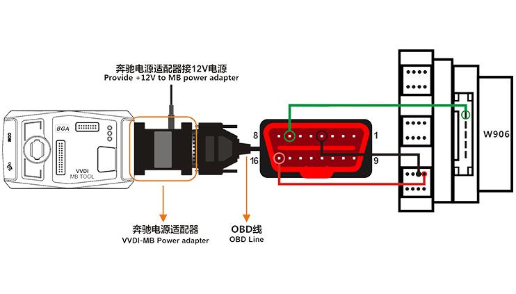vvdi mb tool pwoer adapter