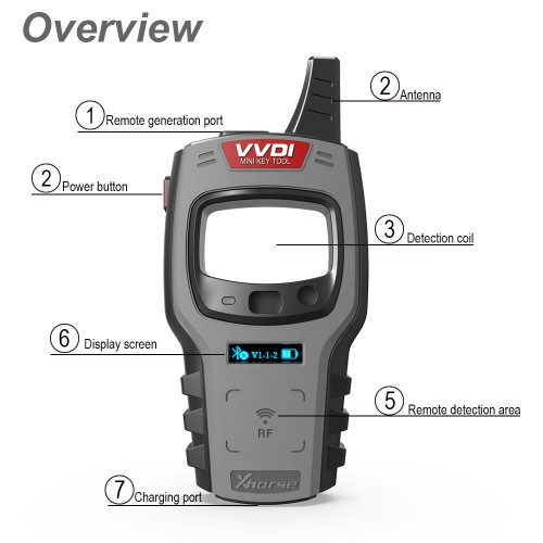 V1.3.1 Xhorse VVDI MINI Key Tool GL Version Free ID48 96bit and One Token Free Everyday One Year With Renew Cable