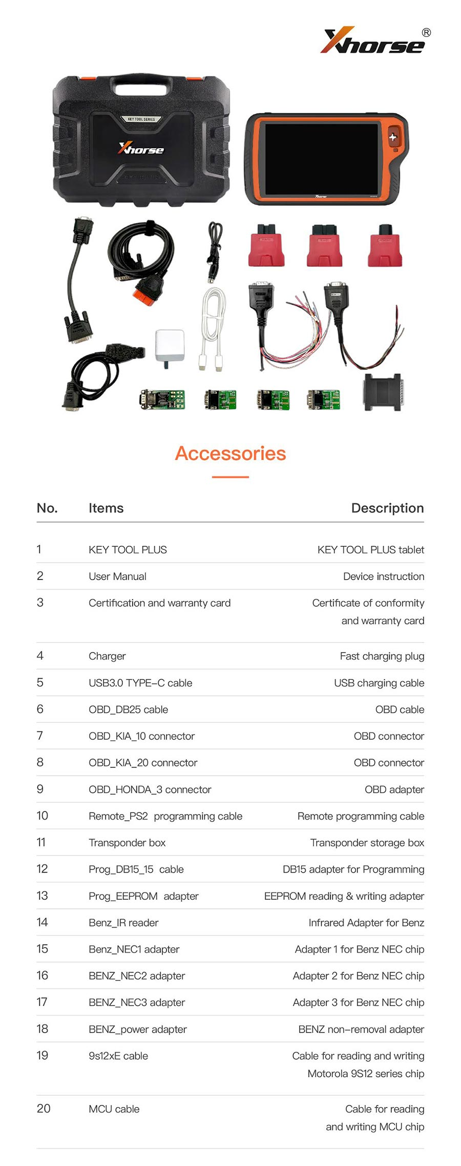 key tool plus package list